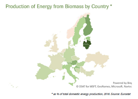 biomassfactfile